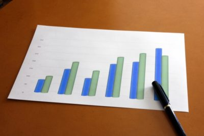 名古屋市 科学館 プラネタリウム 並ぶ グラフ